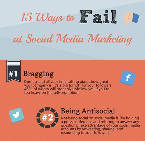 Ways to Fail at Social Media Marketing