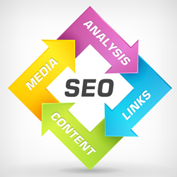 Inklyo.com offers search engine optimization tips to help you get back on track with your business's content.
