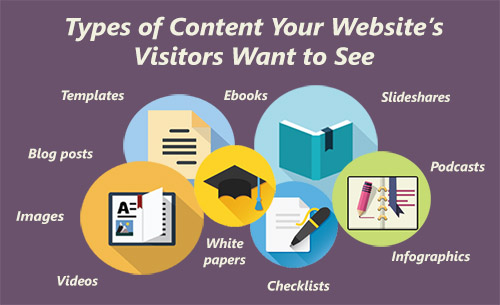 Website mistake #10: Only using one form of content.