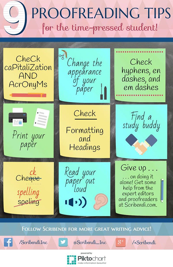 Proofreading Tips Poster
