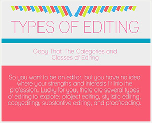 Type of Editing and Proofreading